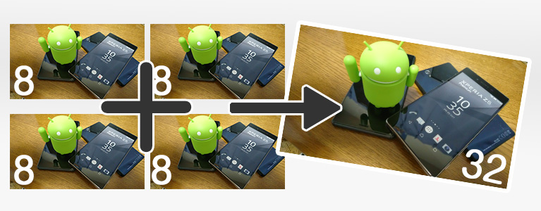 Camera Super Pixel - 最大解像度の4倍で撮影できるカメラアプリ