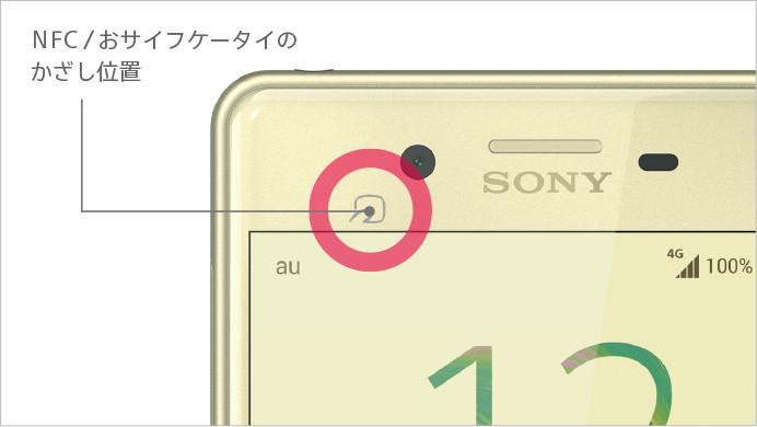 NFC/おサイフケータイ®かざし位置