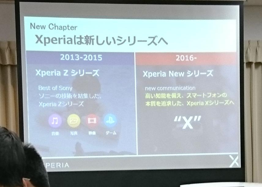 Xのはじまり