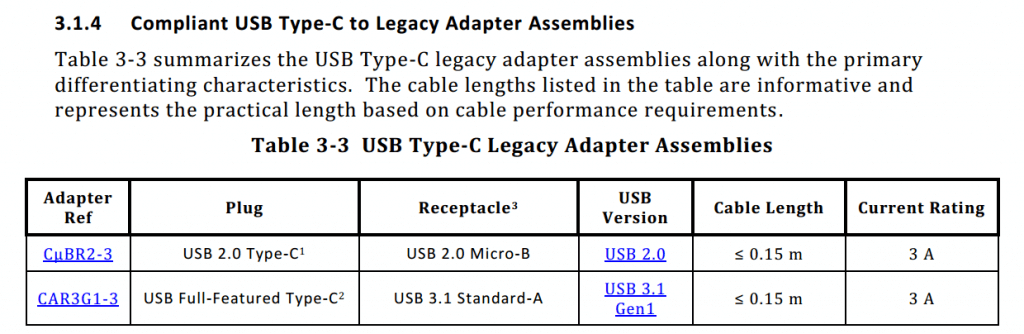 USB Type-C Specification Release 1.3, Section 3.1.4