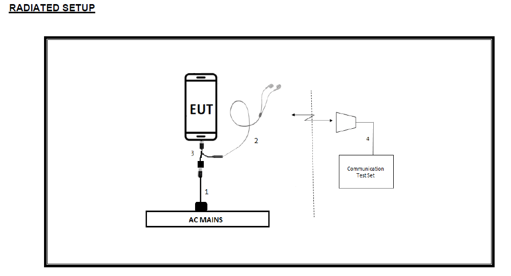 アクセサリの図