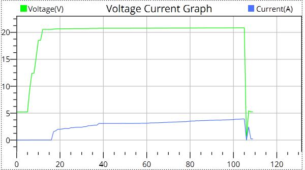 60W 3.9A