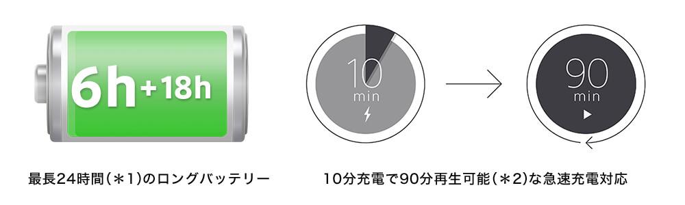10分で90分再生